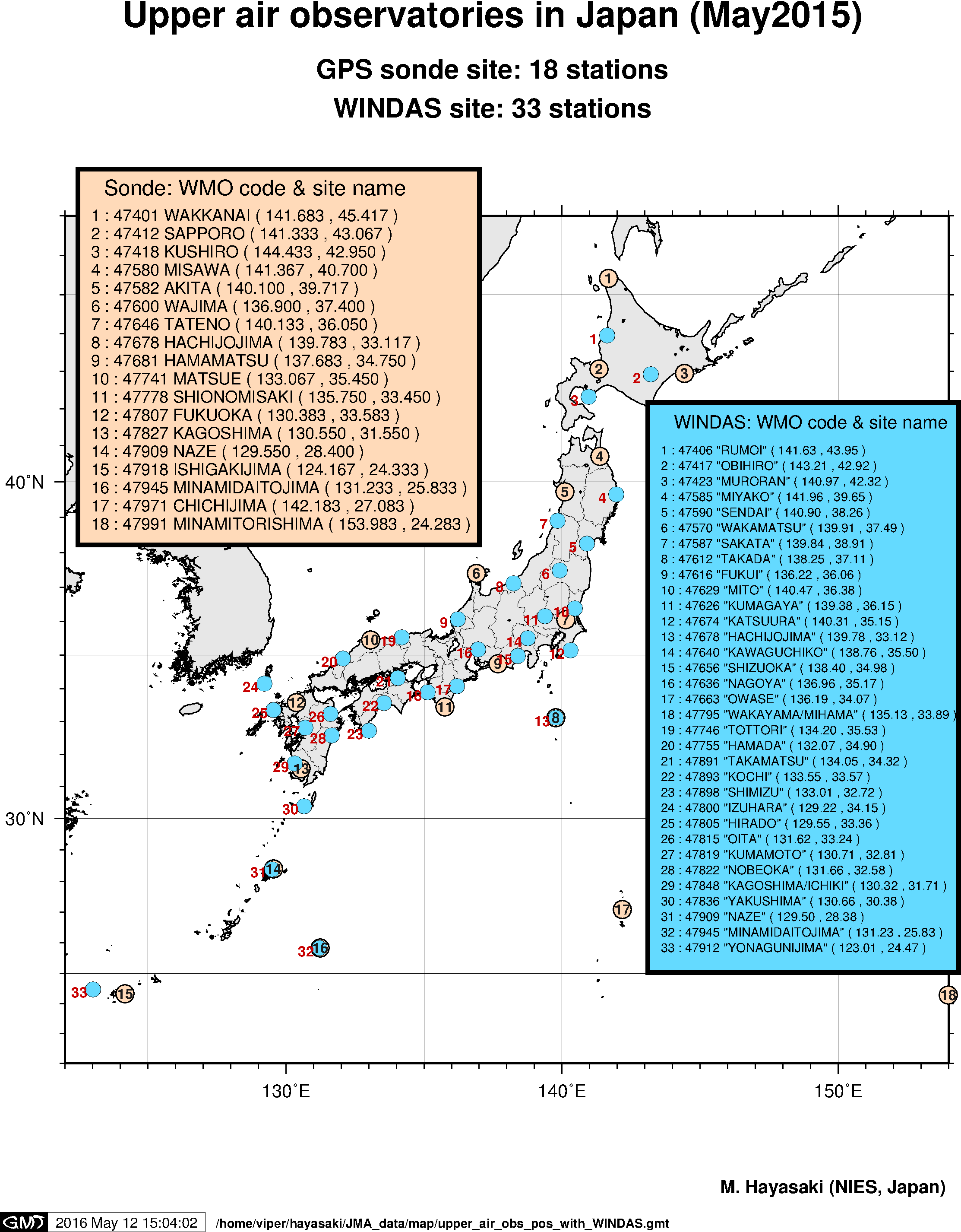 upper air sounding and WINDAS sites in Japan
